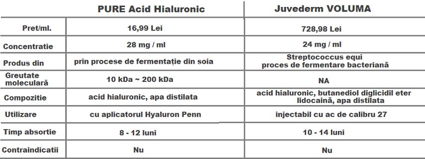 acid-hialuronic-juvederm-pret-vogueboutique-ro-img66660938898j279h748928649.png